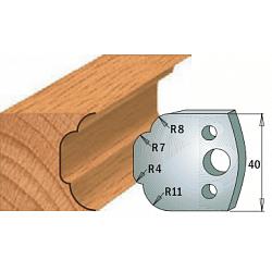 Комплекты ножей и ограничителей серии 690/691 #023 CMT Ножи и ограничители для фрез 40 мм Ножи